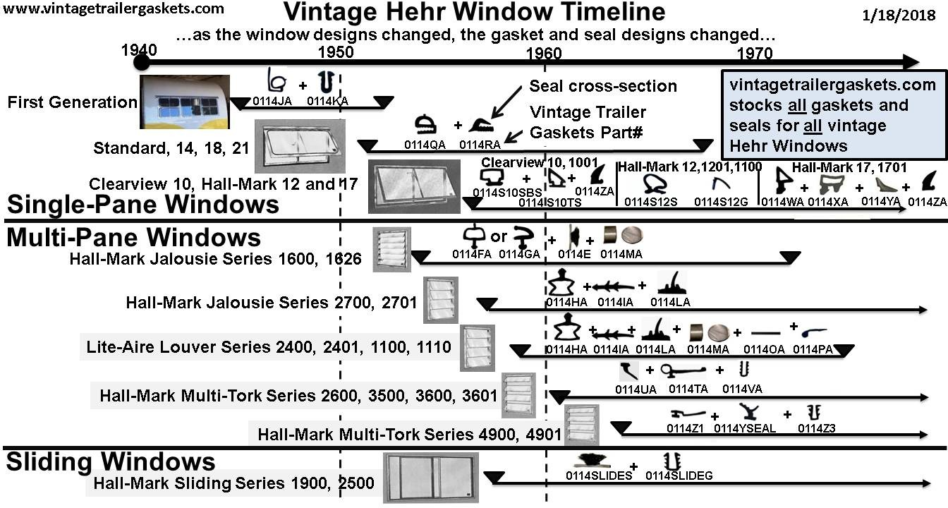 The History of Vintage Hehr Windows v18 011818.jpg