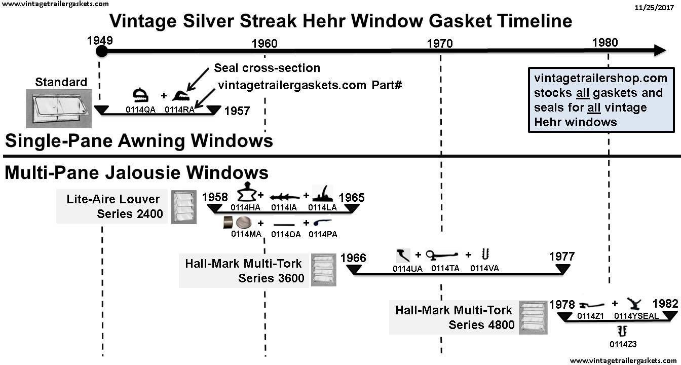Gaskets Seals And Rubber For Vintage Hehr Woodlin Windows 1972 Avion Wiring Diagram The History Of Silver Streak 112517